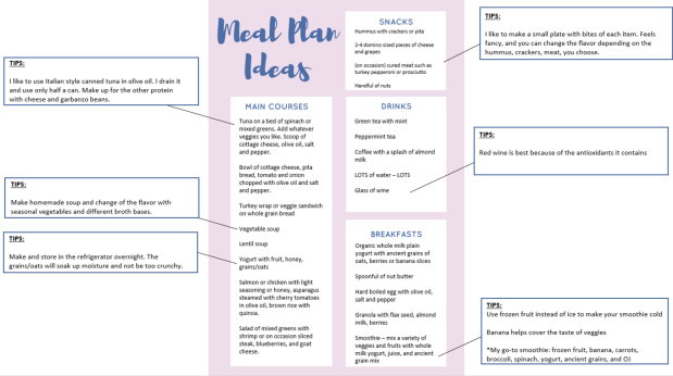 Meal Plan Ideas
